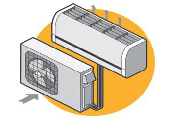 Zašto toplotna pumpa